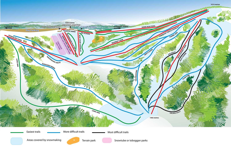 Selwyn Snowfields Plan des pistes