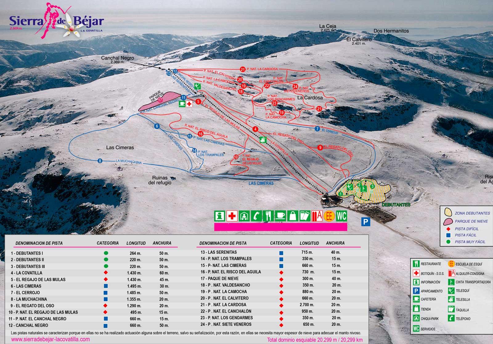 La Covatilla Trail map