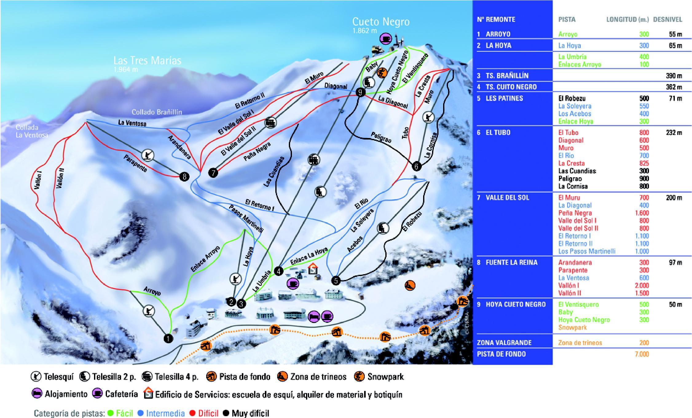 Valgrande-Pajares Trail map