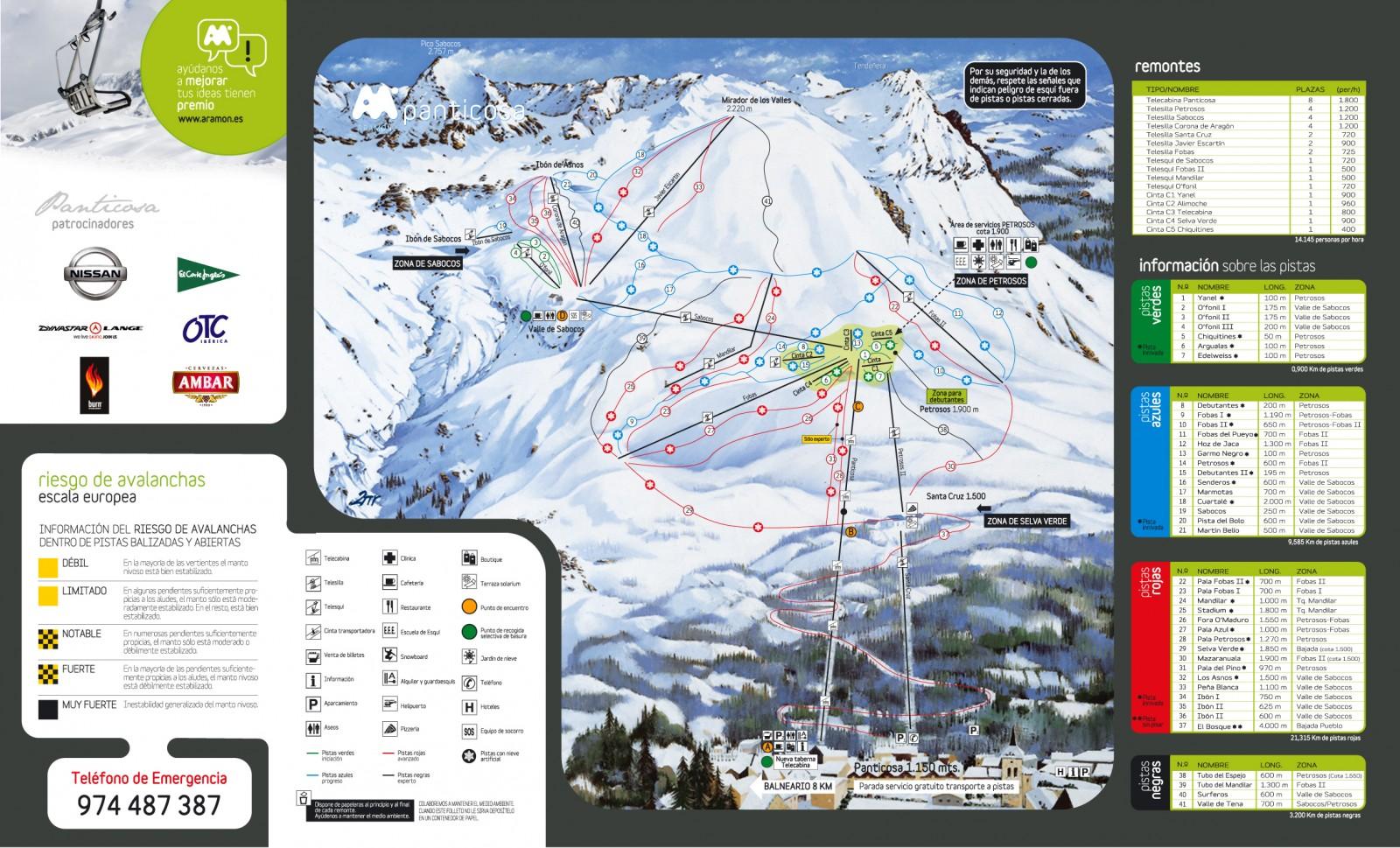 Aramón Panticosa Trail map