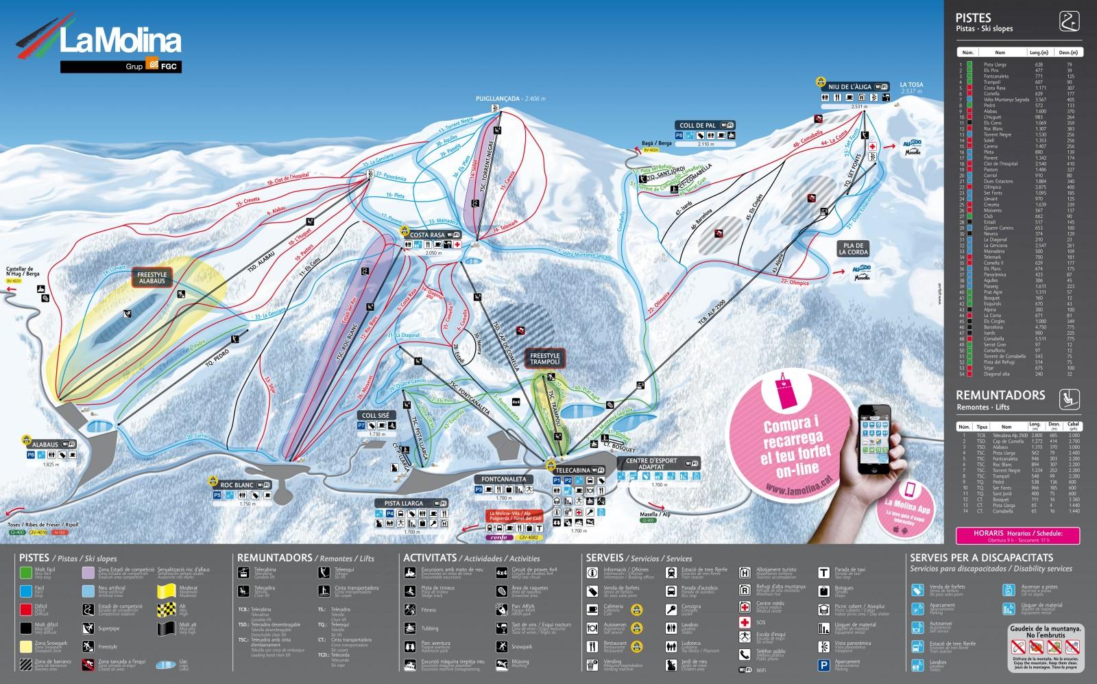 La Molina Trail map